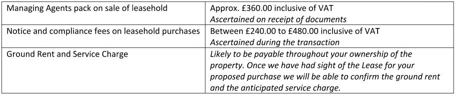 Sale Of Residential Leashold Property Disbursements